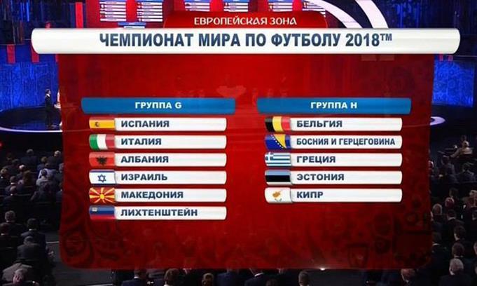 группа россии по футболу на чемпионате мира 2018